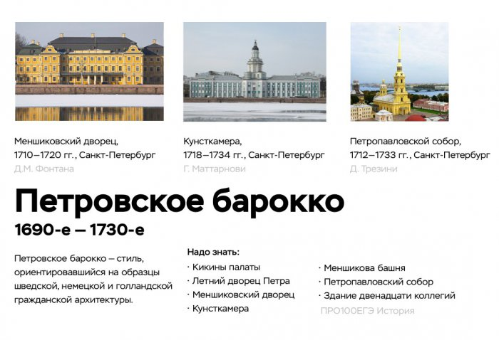 Карточки по архитектурным стилям