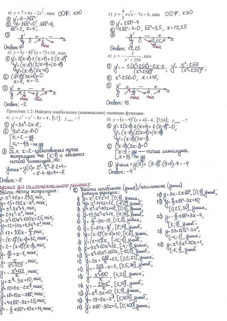 Исследование функций с помощью производной