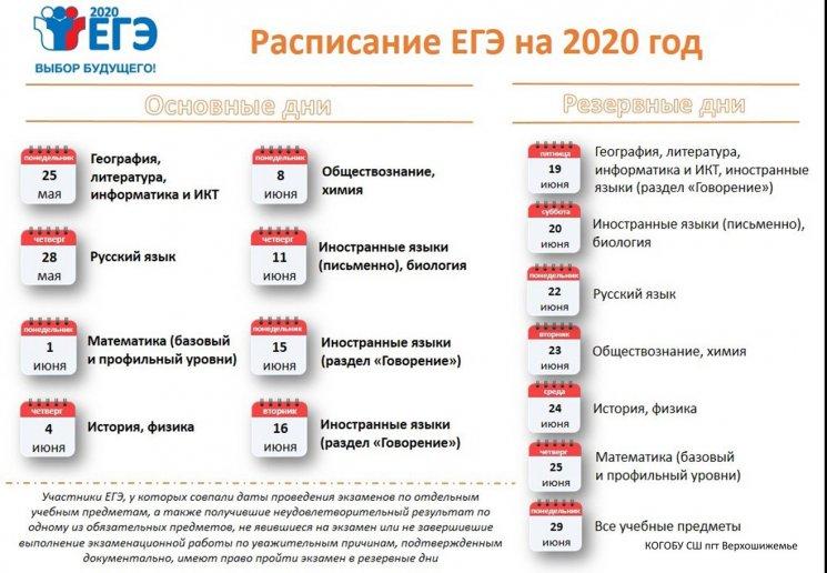 Инфографика: расписание ЕГЭ-2020