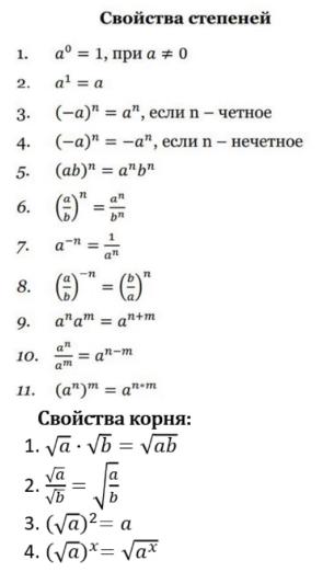 Алгебра: свойства степени и свойства квадратного корня